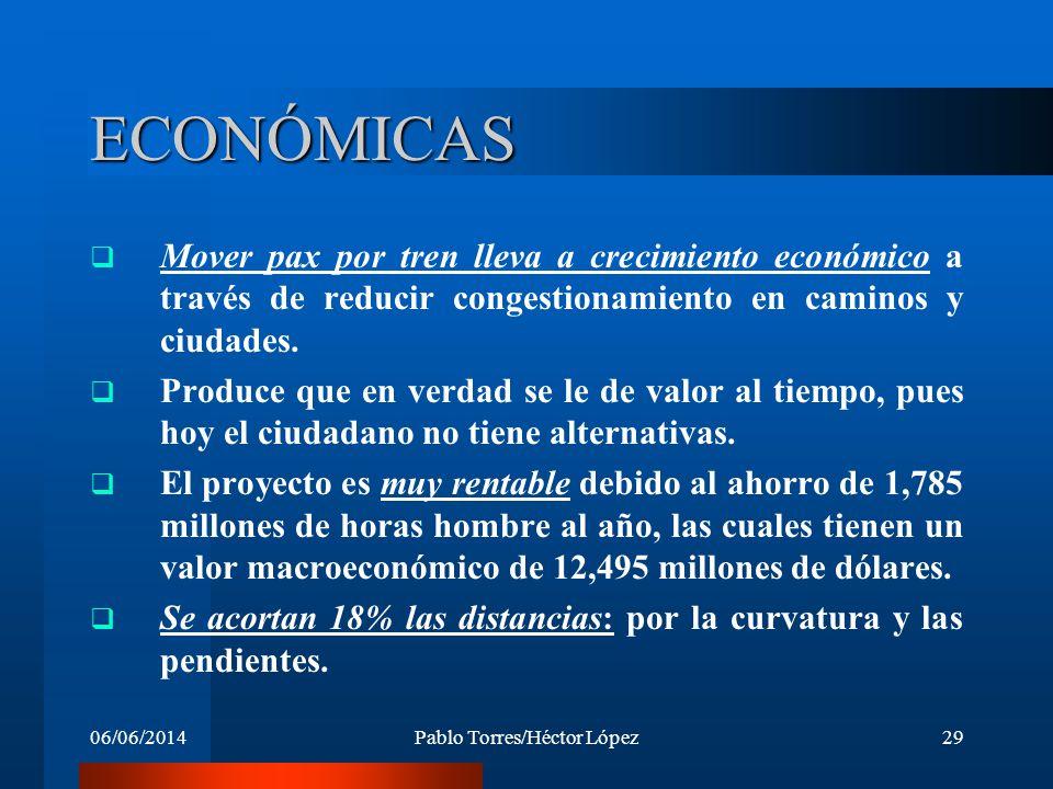 06/06/2014Pablo Torres/Héctor López29 ECONÓMICAS Mover pax por tren lleva a crecimiento económico a través de reducir congestionamiento en caminos y c