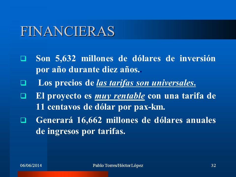 06/06/2014Pablo Torres/Héctor López32 FINANCIERAS Son 5,632 millones de dólares de inversión por año durante diez años.. Los precios de las tarifas so