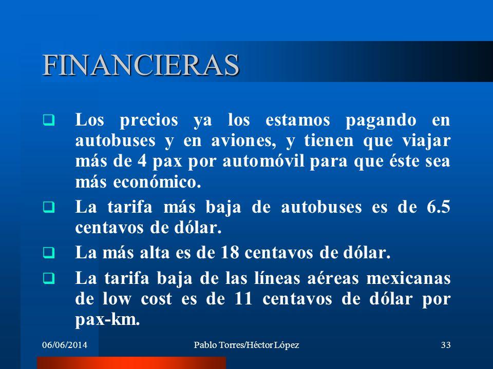 06/06/2014Pablo Torres/Héctor López33 FINANCIERAS Los precios ya los estamos pagando en autobuses y en aviones, y tienen que viajar más de 4 pax por a