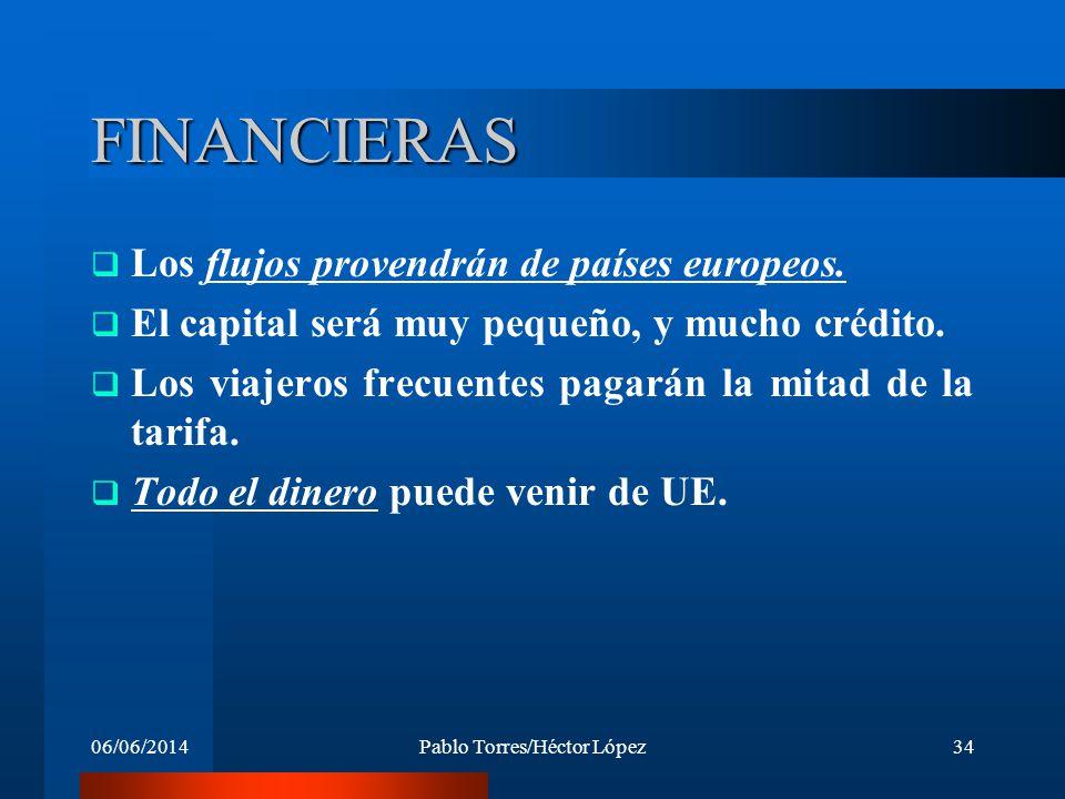 06/06/2014Pablo Torres/Héctor López34 FINANCIERAS Los flujos provendrán de países europeos. El capital será muy pequeño, y mucho crédito. Los viajeros