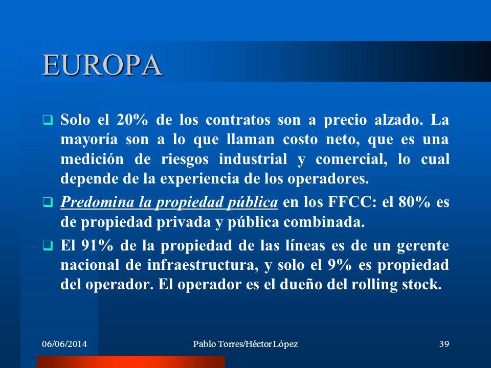06/06/2014Pablo Torres/Héctor López39 EUROPA Solo el 20% de los contratos son a precio alzado. La mayoría son a lo que llaman costo neto, que es una m