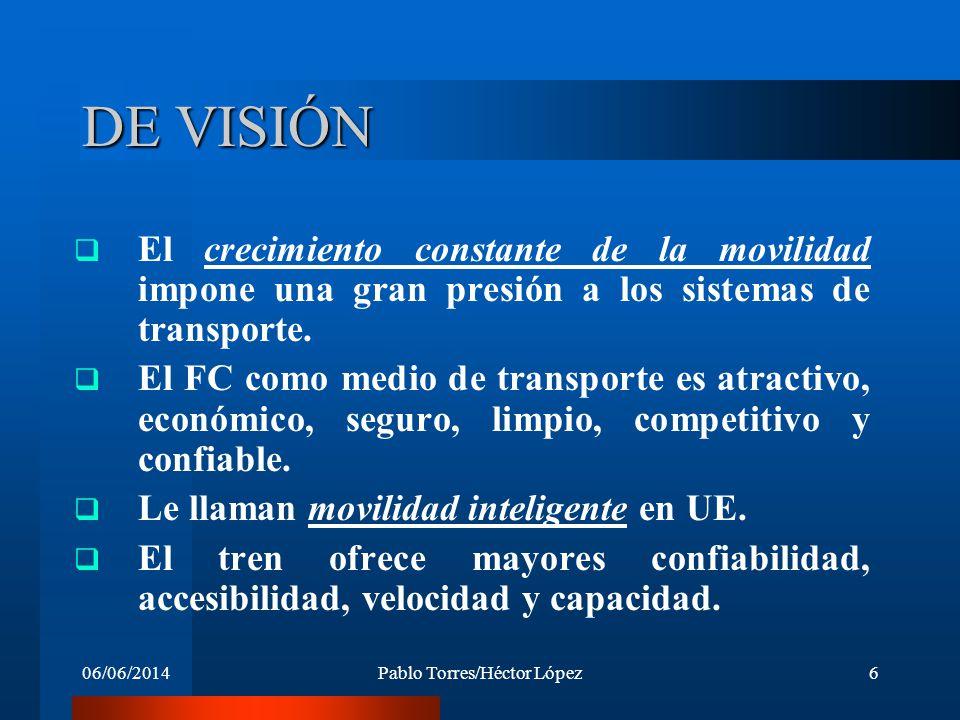 06/06/2014Pablo Torres/Héctor López6 DE VISIÓN El crecimiento constante de la movilidad impone una gran presión a los sistemas de transporte. El FC co