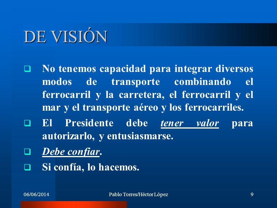 06/06/2014Pablo Torres/Héctor López9 DE VISIÓN No tenemos capacidad para integrar diversos modos de transporte combinando el ferrocarril y la carreter