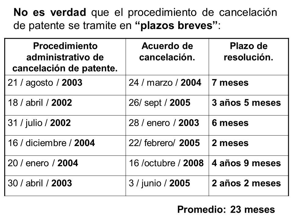 No es verdad que el procedimiento de cancelación de patente se tramite en plazos breves: Procedimiento administrativo de cancelación de patente. Acuer