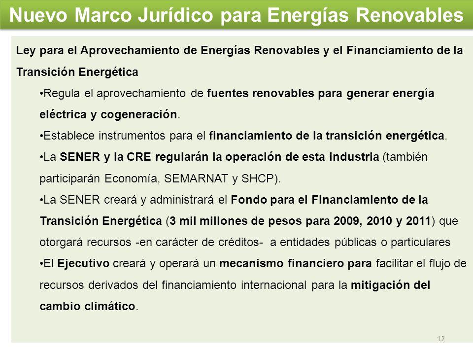 Ley para el Aprovechamiento de Energías Renovables y el Financiamiento de la Transición Energética Regula el aprovechamiento de fuentes renovables par
