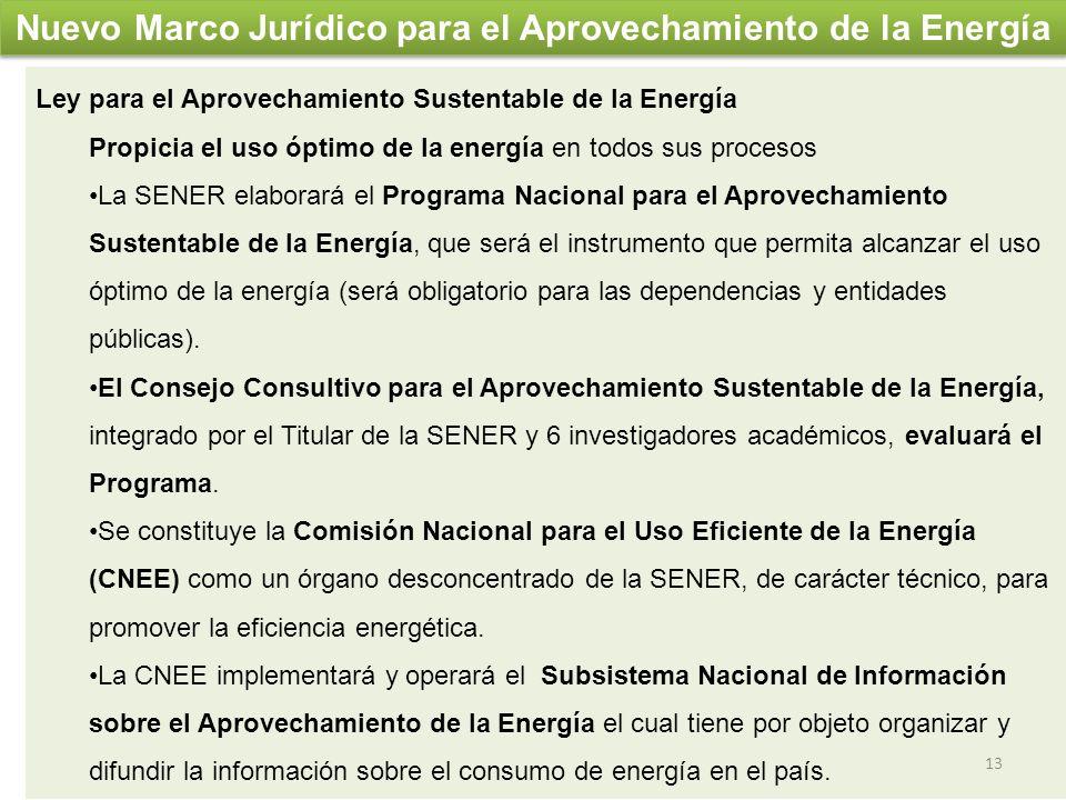 Ley para el Aprovechamiento Sustentable de la Energía Propicia el uso óptimo de la energía en todos sus procesos La SENER elaborará el Programa Nacion