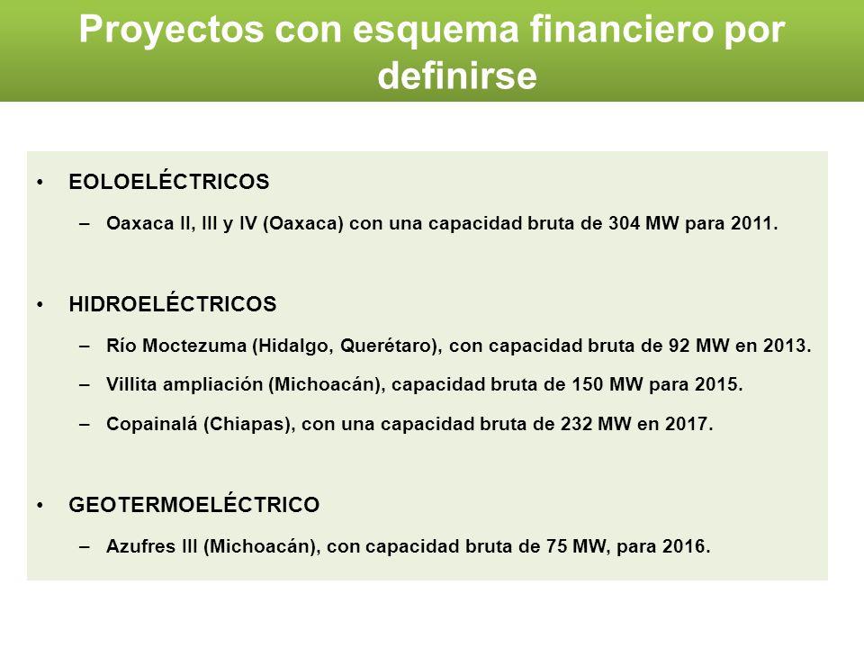 Proyectos con esquema financiero por definirse EOLOELÉCTRICOS –Oaxaca II, III y IV (Oaxaca) con una capacidad bruta de 304 MW para 2011. HIDROELÉCTRIC