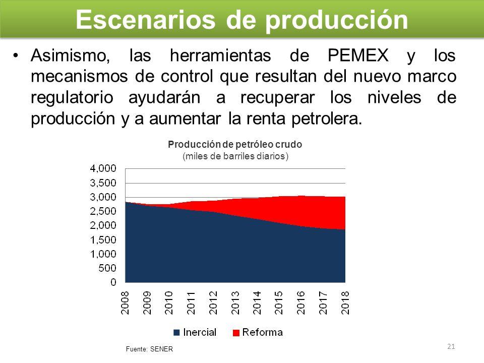 Escenarios de producción Asimismo, las herramientas de PEMEX y los mecanismos de control que resultan del nuevo marco regulatorio ayudarán a recuperar