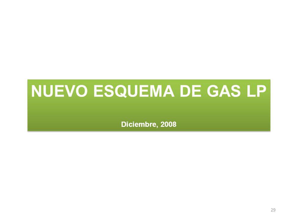 NUEVO ESQUEMA DE GAS LP Diciembre, 2008 NUEVO ESQUEMA DE GAS LP Diciembre, 2008 29