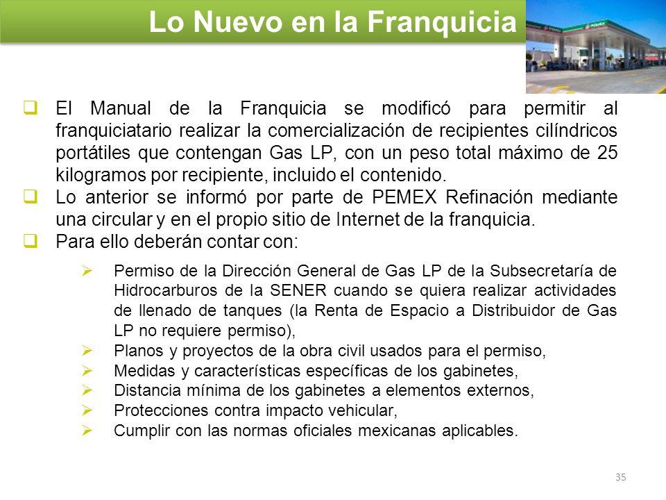 El Manual de la Franquicia se modificó para permitir al franquiciatario realizar la comercialización de recipientes cilíndricos portátiles que conteng