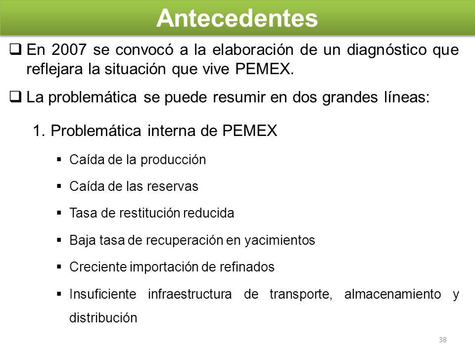 Antecedentes En 2007 se convocó a la elaboración de un diagnóstico que reflejara la situación que vive PEMEX. La problemática se puede resumir en dos