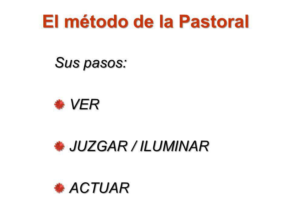 El método de la Pastoral Sus pasos: VER VER JUZGAR / ILUMINAR JUZGAR / ILUMINAR ACTUAR ACTUAR