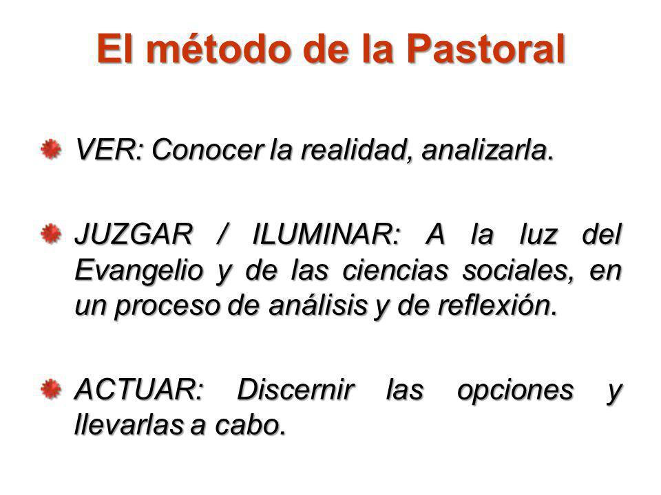 El método de la Pastoral VER: Conocer la realidad, analizarla. JUZGAR / ILUMINAR: A la luz del Evangelio y de las ciencias sociales, en un proceso de