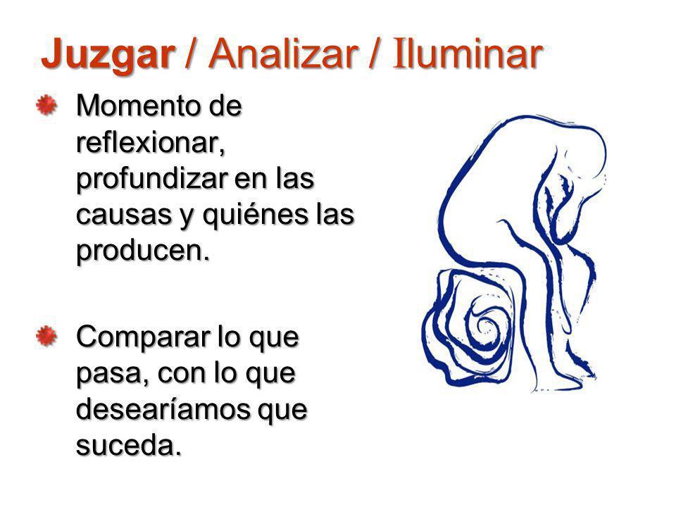 Juzgar / Analizar / I luminar Momento de reflexionar, profundizar en las causas y quiénes las producen. Comparar lo que pasa, con lo que desearíamos q