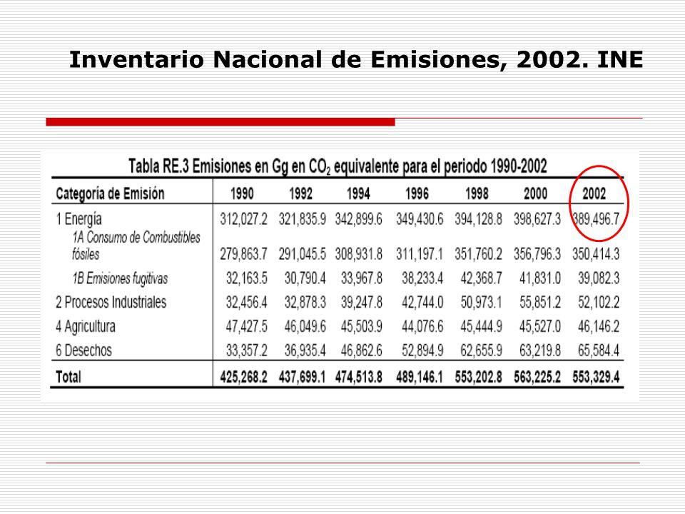 Inventario Nacional de Emisiones, 2002. INE