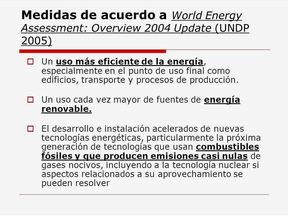 Medidas de acuerdo a World Energy Assessment: Overview 2004 Update (UNDP 2005) Un uso más eficiente de la energía, especialmente en el punto de uso final como edificios, transporte y procesos de producción.