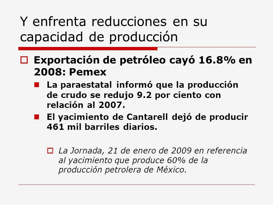 Y enfrenta reducciones en su capacidad de producción Exportación de petróleo cayó 16.8% en 2008: Pemex La paraestatal informó que la producción de crudo se redujo 9.2 por ciento con relación al 2007.