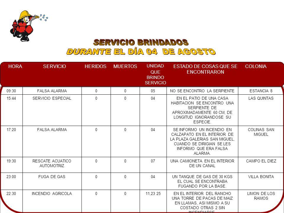 HORASERVICIOHERIDOSMUERTOS UNIDAD QUE BRINDO SERVICIO ESTADO DE COSAS QUE SE ENCONTRARON COLONIA 09:30FALSA ALARMA0005NO SE ENCONTRO LA SERPIENTEESTANCIA 8 15:44SERVICIO ESPECIAL0004EN EL PATIO DE UNA CASA HABITACION SE ENCONTRO UNA SERPIENTE DE APROXIMADAMENTE 60 CM, DE LONGITUD IGNORANDOSE SU ESPECIE.