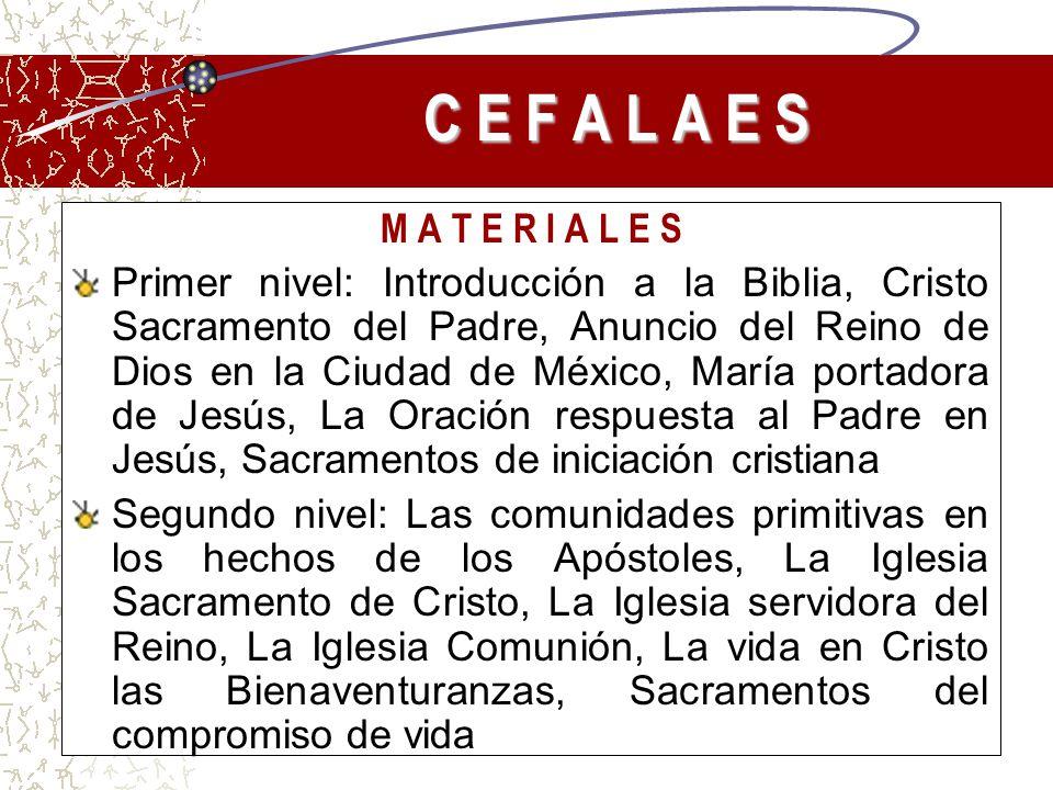 M A T E R I A L E S Primer nivel: Introducción a la Biblia, Cristo Sacramento del Padre, Anuncio del Reino de Dios en la Ciudad de México, María porta
