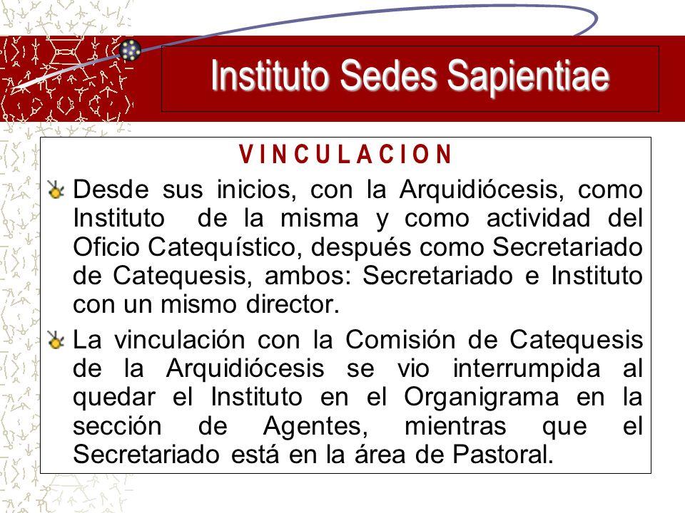 V I N C U L A C I O N Desde sus inicios, con la Arquidiócesis, como Instituto de la misma y como actividad del Oficio Catequístico, después como Secre