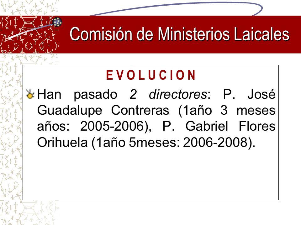 E V O L U C I O N Han pasado 2 directores: P. José Guadalupe Contreras (1año 3 meses años: 2005-2006), P. Gabriel Flores Orihuela (1año 5meses: 2006-2