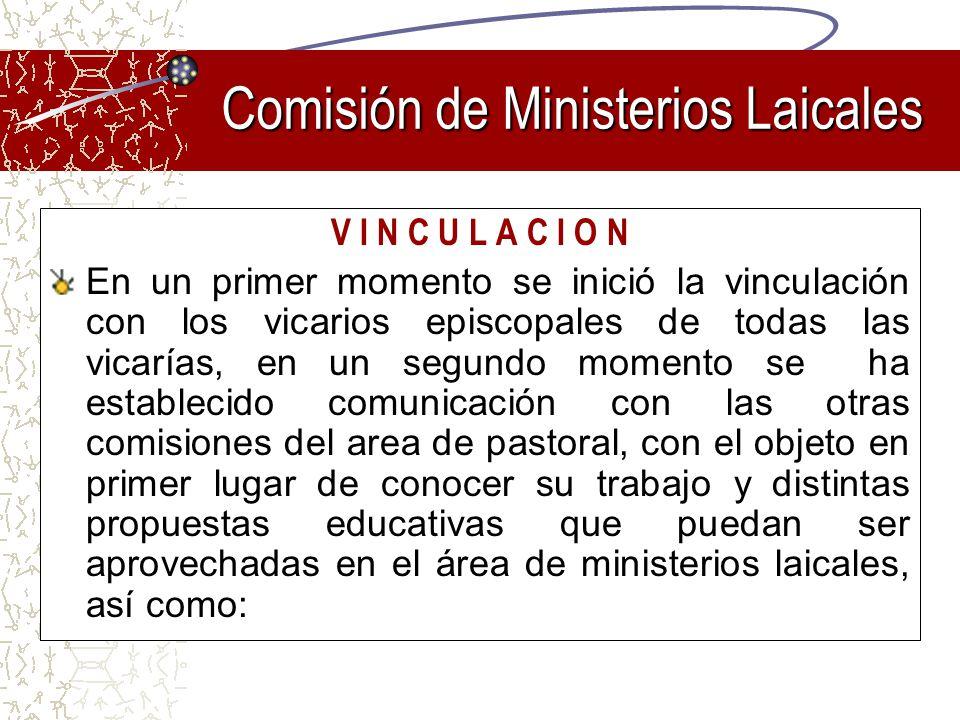 M A T E R I A L E S Se entrega a los alumnos una relación de la bibliografía general: Documentos de la Iglesia Universal, los de América Latina, de México y de la Arquidiócesis.