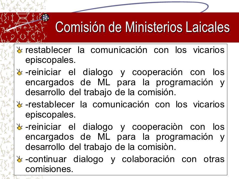 restablecer la comunicación con los vicarios episcopales. -reiniciar el dialogo y cooperación con los encargados de ML para la programación y desarrol
