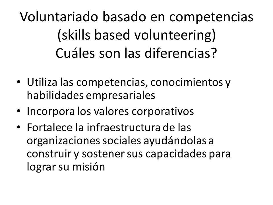 Voluntariado basado en competencias (skills based volunteering) Cuáles son las diferencias? Utiliza las competencias, conocimientos y habilidades empr