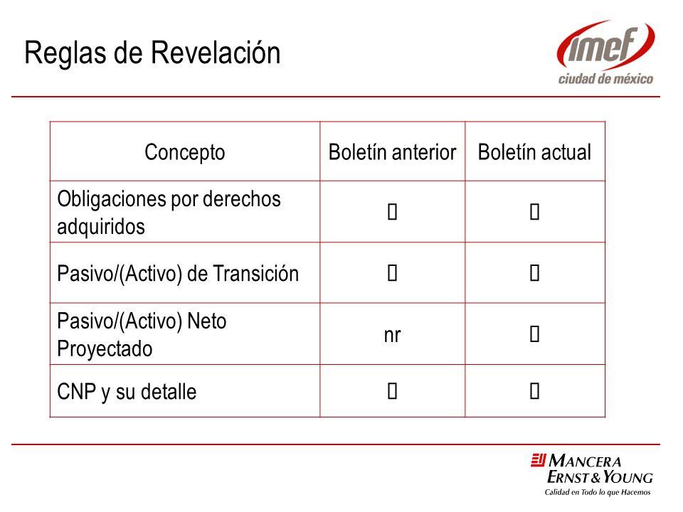 Reglas de Revelación ConceptoBoletín anteriorBoletín actual Obligaciones por derechos adquiridos Pasivo/(Activo) de Transición Pasivo/(Activo) Neto Proyectado nr CNP y su detalle