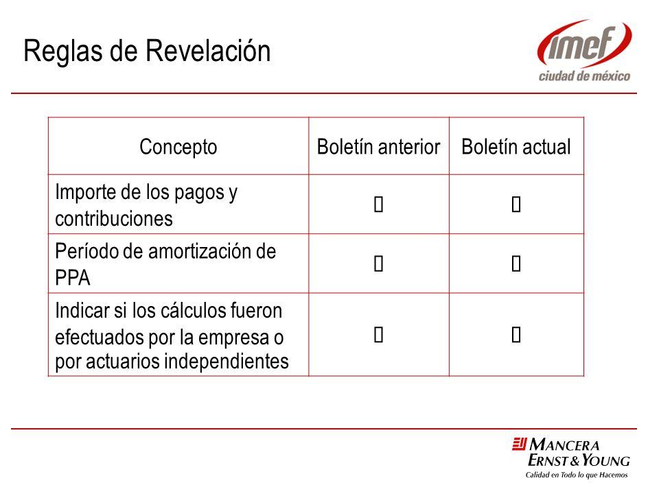 Reglas de Revelación ConceptoBoletín anteriorBoletín actual Importe de los pagos y contribuciones Período de amortización de PPA Indicar si los cálculos fueron efectuados por la empresa o por actuarios independientes