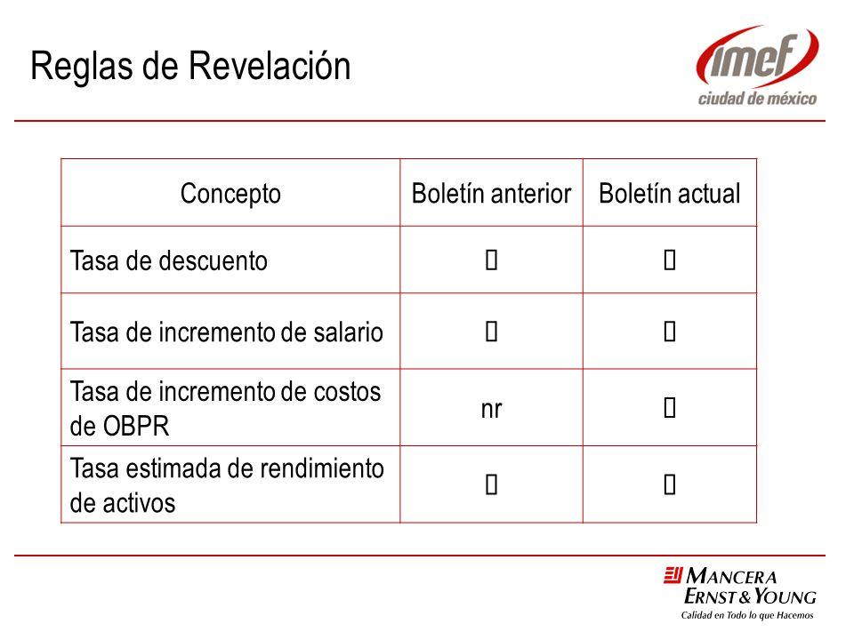 Reglas de Revelación ConceptoBoletín anteriorBoletín actual Tasa de descuento Tasa de incremento de salario Tasa de incremento de costos de OBPR nr Ta