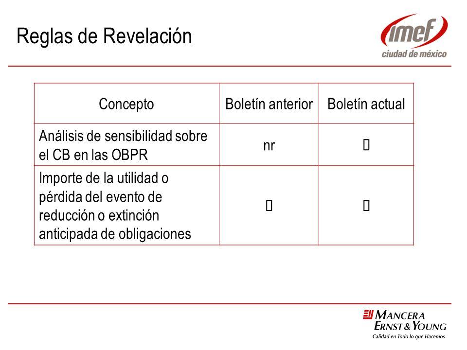 Reglas de Revelación ConceptoBoletín anteriorBoletín actual Análisis de sensibilidad sobre el CB en las OBPR nr Importe de la utilidad o pérdida del e