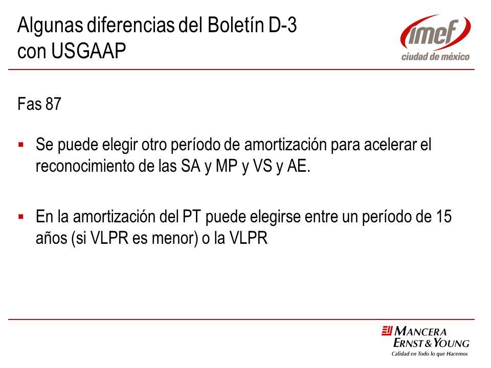 Algunas diferencias del Boletín D-3 con USGAAP Fas 87 Se puede elegir otro período de amortización para acelerar el reconocimiento de las SA y MP y VS