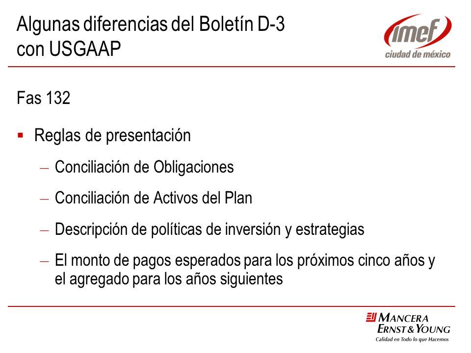 Algunas diferencias del Boletín D-3 con USGAAP Fas 132 Reglas de presentación – Conciliación de Obligaciones – Conciliación de Activos del Plan – Desc