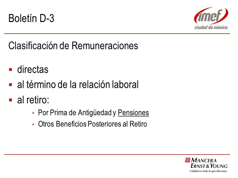 Boletín D-3 Clasificación de Remuneraciones directas al término de la relación laboral al retiro: Por Prima de Antigüedad y Pensiones Otros Beneficios
