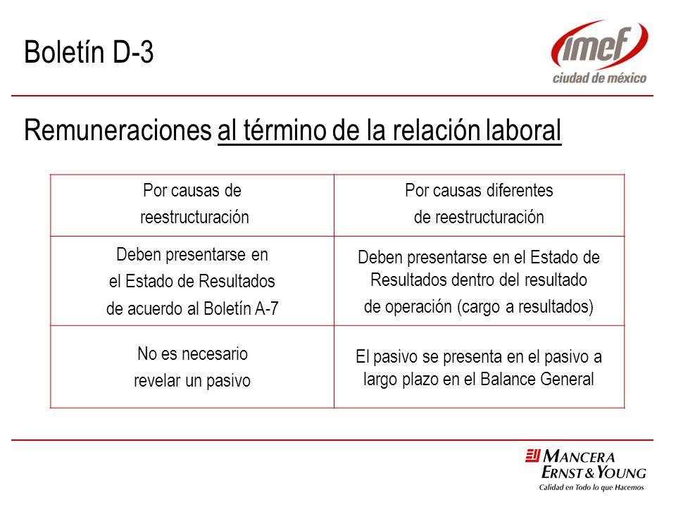 Boletín D-3 Remuneraciones al término de la relación laboral Por causas de reestructuración Por causas diferentes de reestructuración Deben presentars
