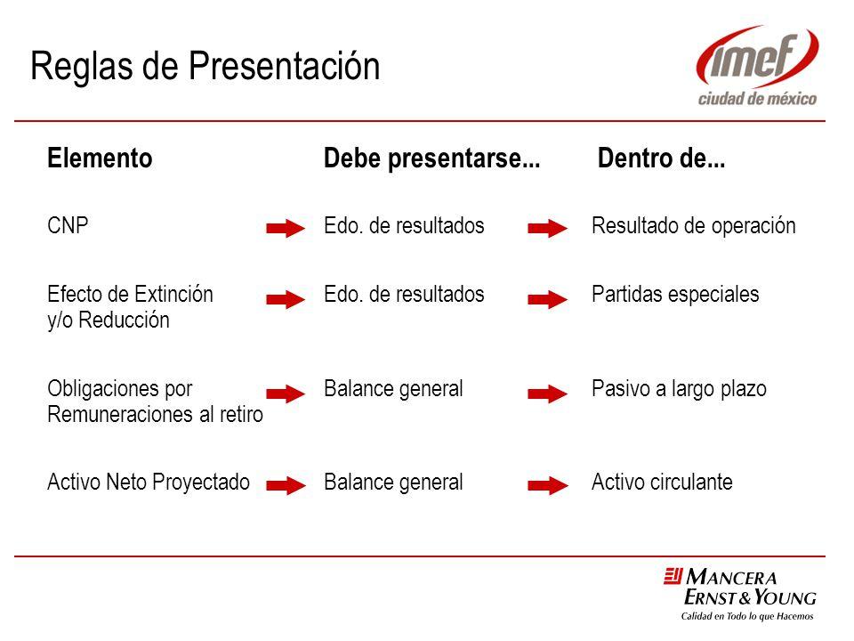 Reglas de Presentación ElementoDebe presentarse... Dentro de... CNPEdo. de resultadosResultado de operación Efecto de ExtinciónEdo. de resultadosParti
