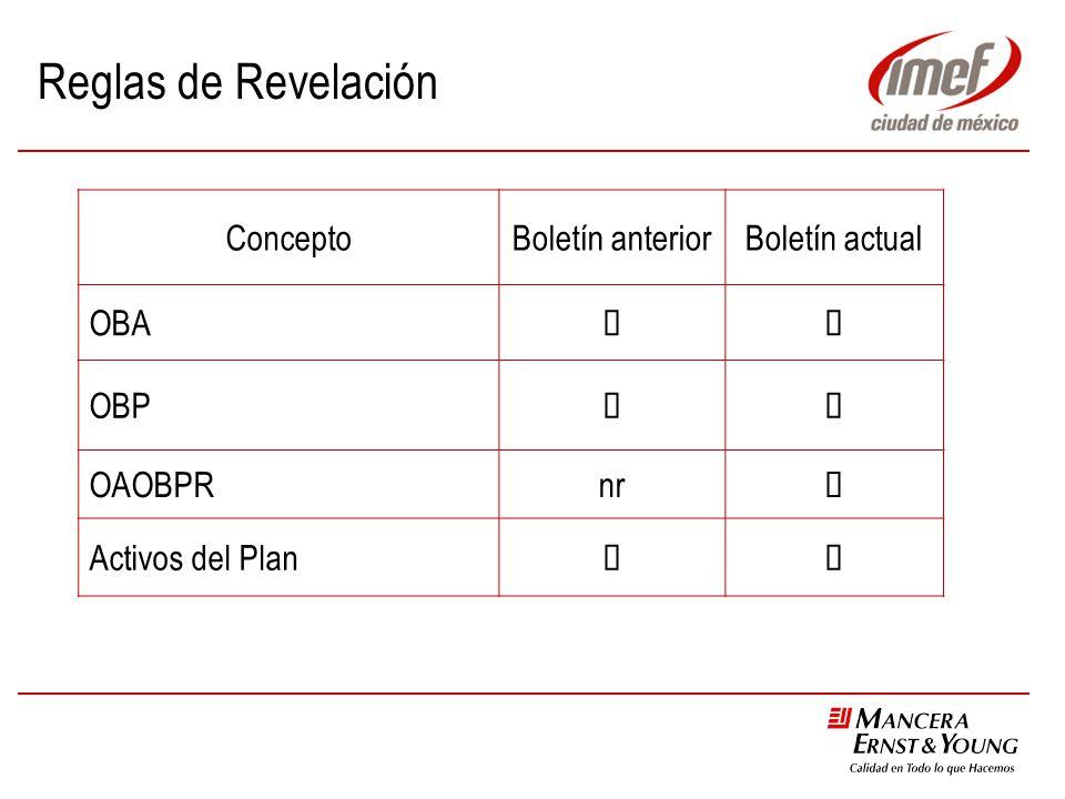 Reglas de Revelación ConceptoBoletín anteriorBoletín actual OBA OBP OAOBPRnr Activos del Plan