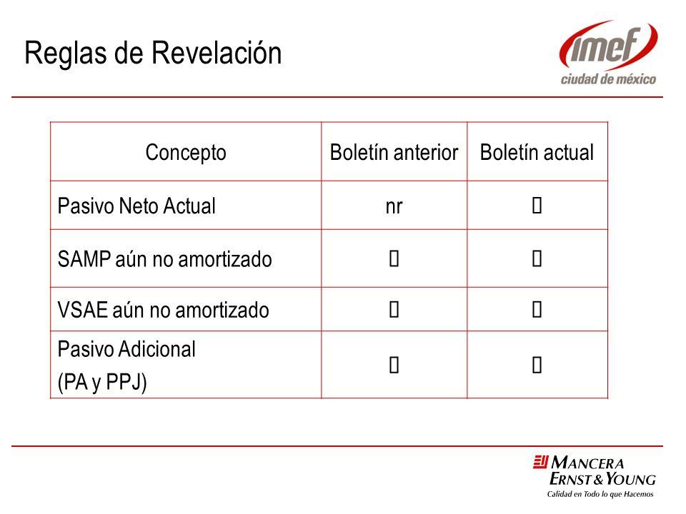 Reglas de Revelación ConceptoBoletín anteriorBoletín actual Pasivo Neto Actualnr SAMP aún no amortizado VSAE aún no amortizado Pasivo Adicional (PA y