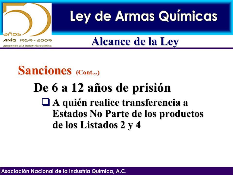 Sanciones (Cont...) De 6 a 12 años de prisión A quién realice transferencia a Estados No Parte de los productos de los Listados 2 y 4 A quién realice