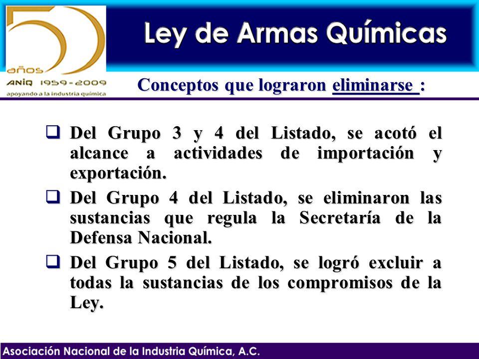 Del Grupo 3 y 4 del Listado, se acotó el alcance a actividades de importación y exportación. Del Grupo 3 y 4 del Listado, se acotó el alcance a activi