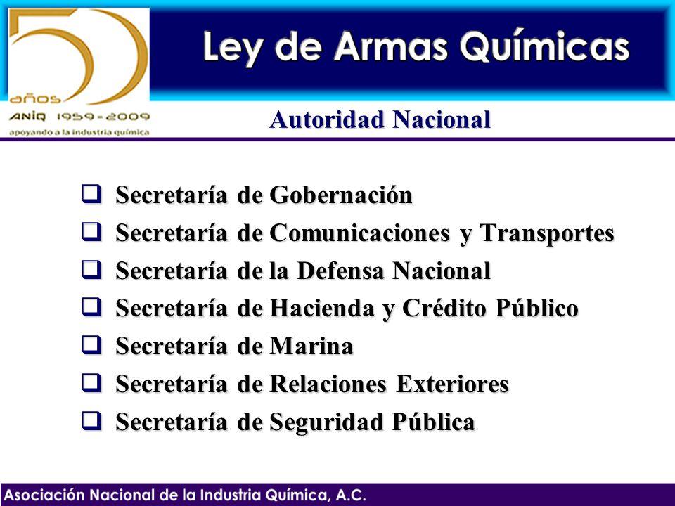 Secretaría de Gobernación Secretaría de Gobernación Secretaría de Comunicaciones y Transportes Secretaría de Comunicaciones y Transportes Secretaría d