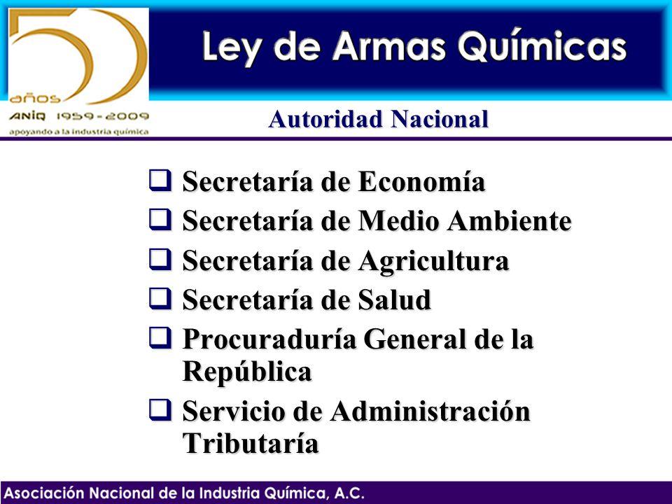 Secretaría de Economía Secretaría de Economía Secretaría de Medio Ambiente Secretaría de Medio Ambiente Secretaría de Agricultura Secretaría de Agricu