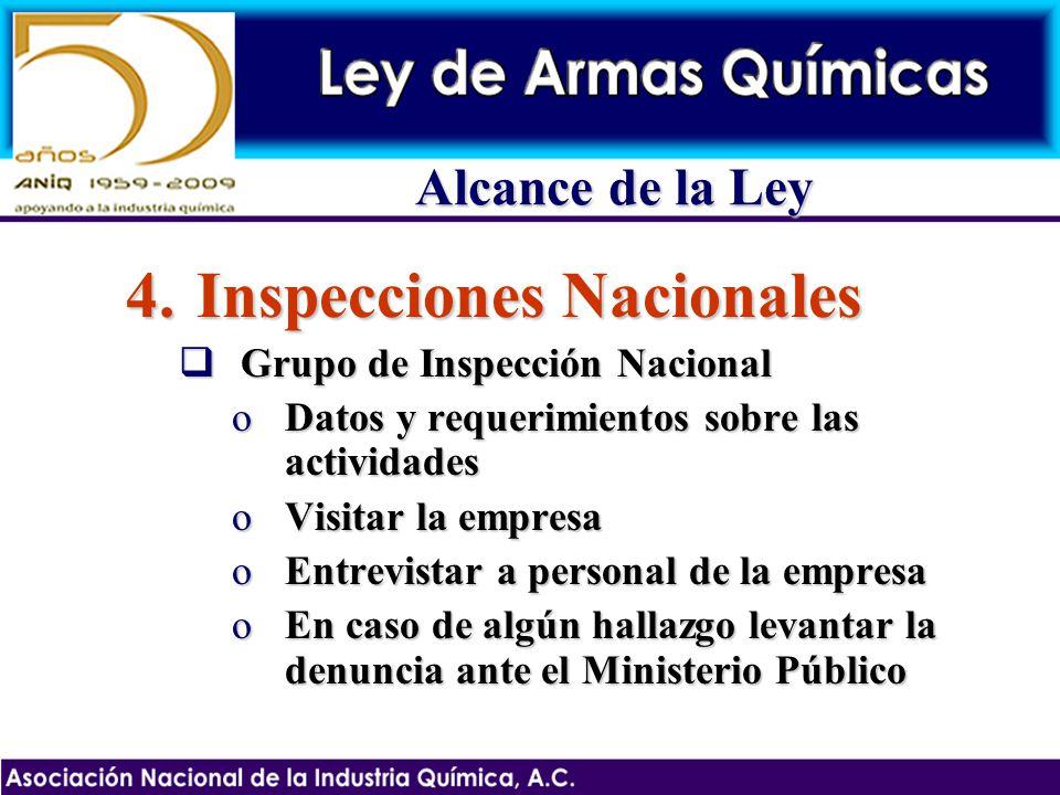 4.Inspecciones Nacionales Grupo de Inspección Nacional Grupo de Inspección Nacional oDatos y requerimientos sobre las actividades oVisitar la empresa
