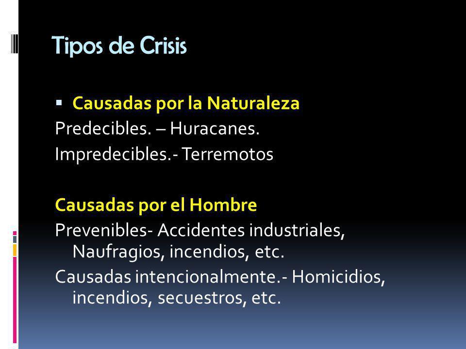 Tipos de Crisis Causadas por la Naturaleza Predecibles. – Huracanes. Impredecibles.- Terremotos Causadas por el Hombre Prevenibles- Accidentes industr