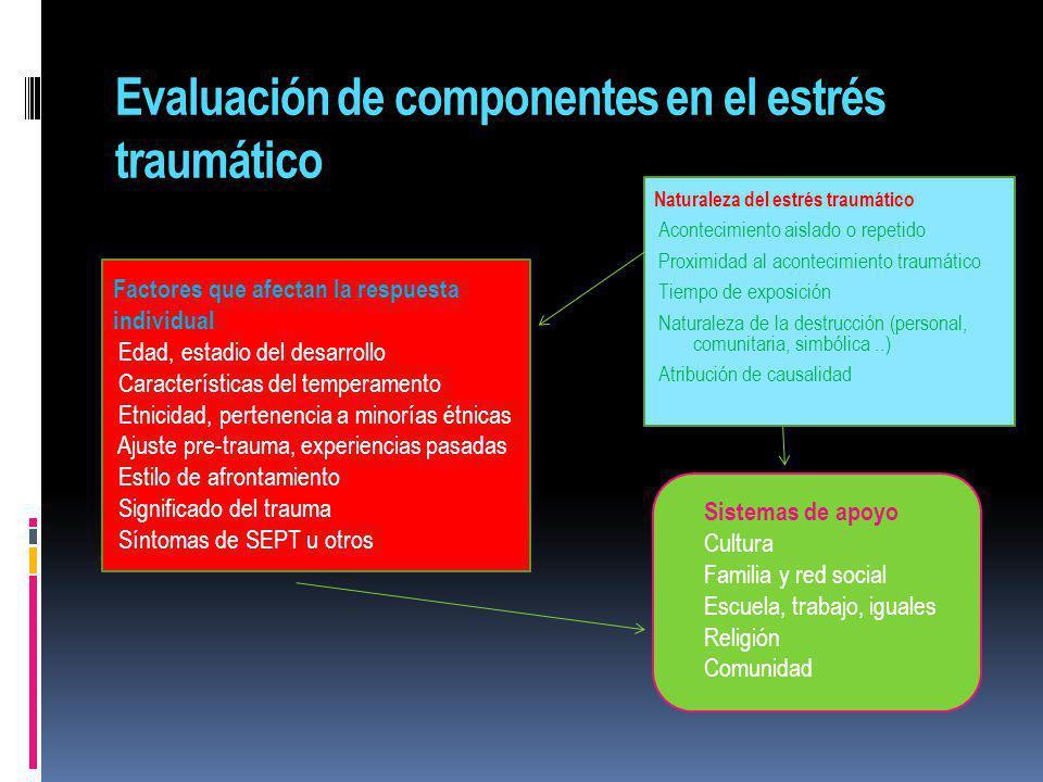 Naturaleza del estrés traumático Acontecimiento aislado o repetido Proximidad al acontecimiento traumático Tiempo de exposición Naturaleza de la destr