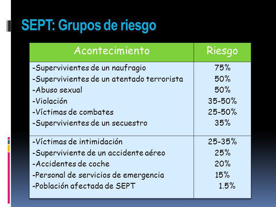 SEPT: Grupos de riesgo