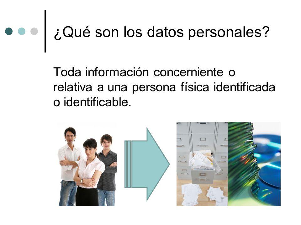 Ejemplos | Nivel de protección Identificación | Básico Nombre, edad, domicilio, sexo, RFC, CURP...