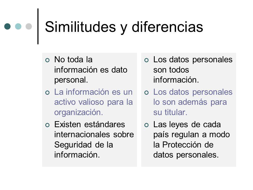 Similitudes y diferencias No toda la información es dato personal.