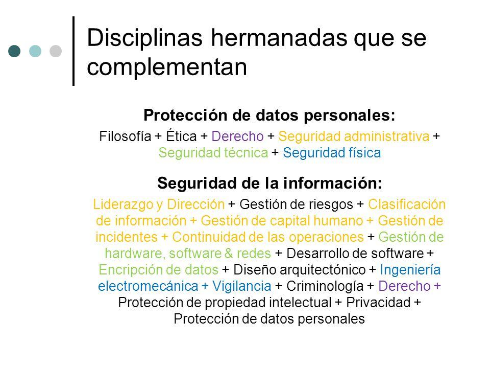 Disciplinas hermanadas que se complementan Protección de datos personales: Filosofía + Ética + Derecho + Seguridad administrativa + Seguridad técnica + Seguridad física Seguridad de la información: Liderazgo y Dirección + Gestión de riesgos + Clasificación de información + Gestión de capital humano + Gestión de incidentes + Continuidad de las operaciones + Gestión de hardware, software & redes + Desarrollo de software + Encripción de datos + Diseño arquitectónico + Ingeniería electromecánica + Vigilancia + Criminología + Derecho + Protección de propiedad intelectual + Privacidad + Protección de datos personales